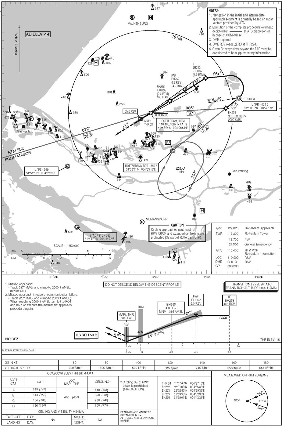 Jeppesen Turbulence Map Us - Us turbulence map