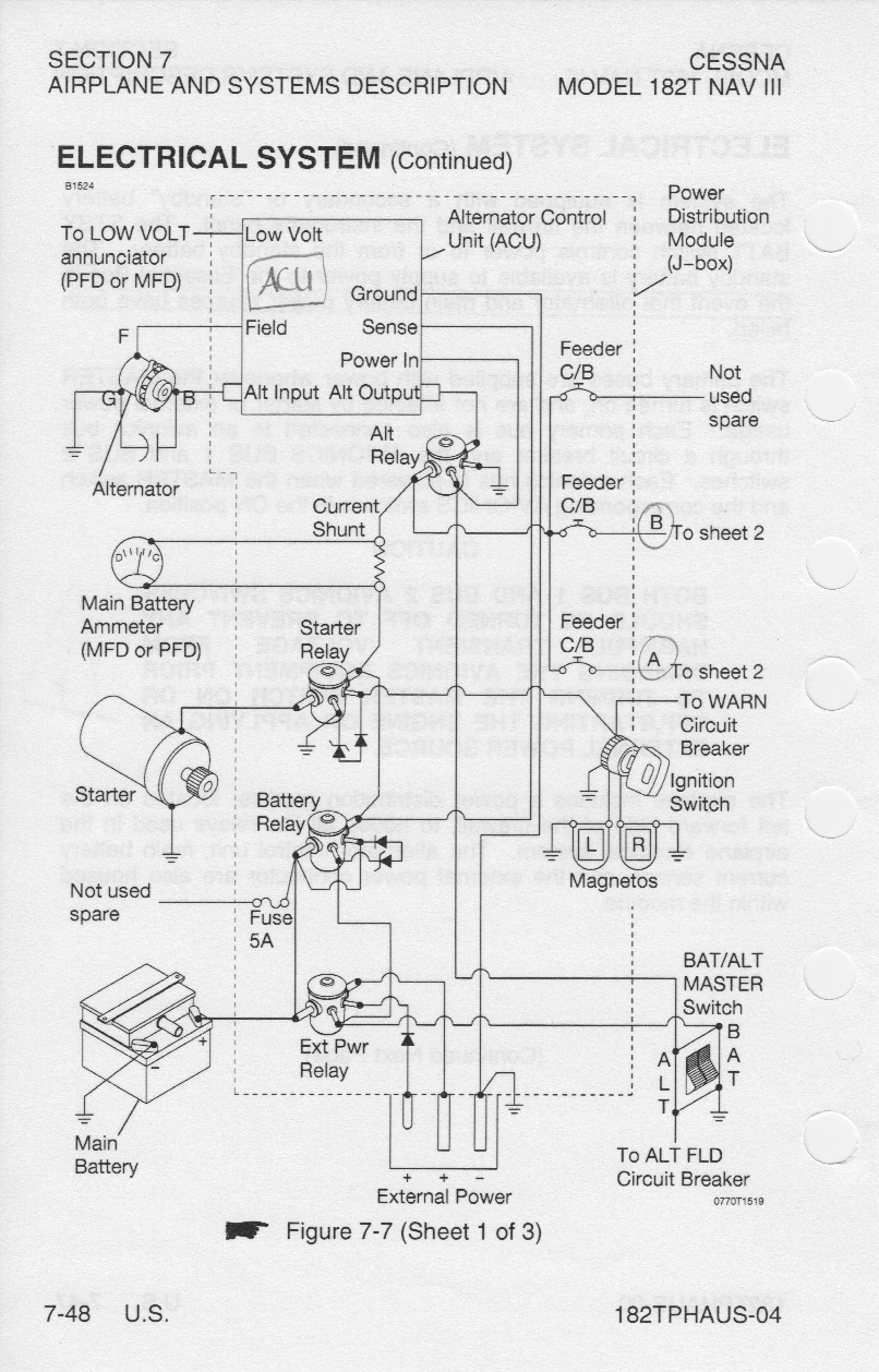 Electrical_System_1 3 maintenance & avionics ground power receptacle external power cessna master switch wiring diagram at crackthecode.co