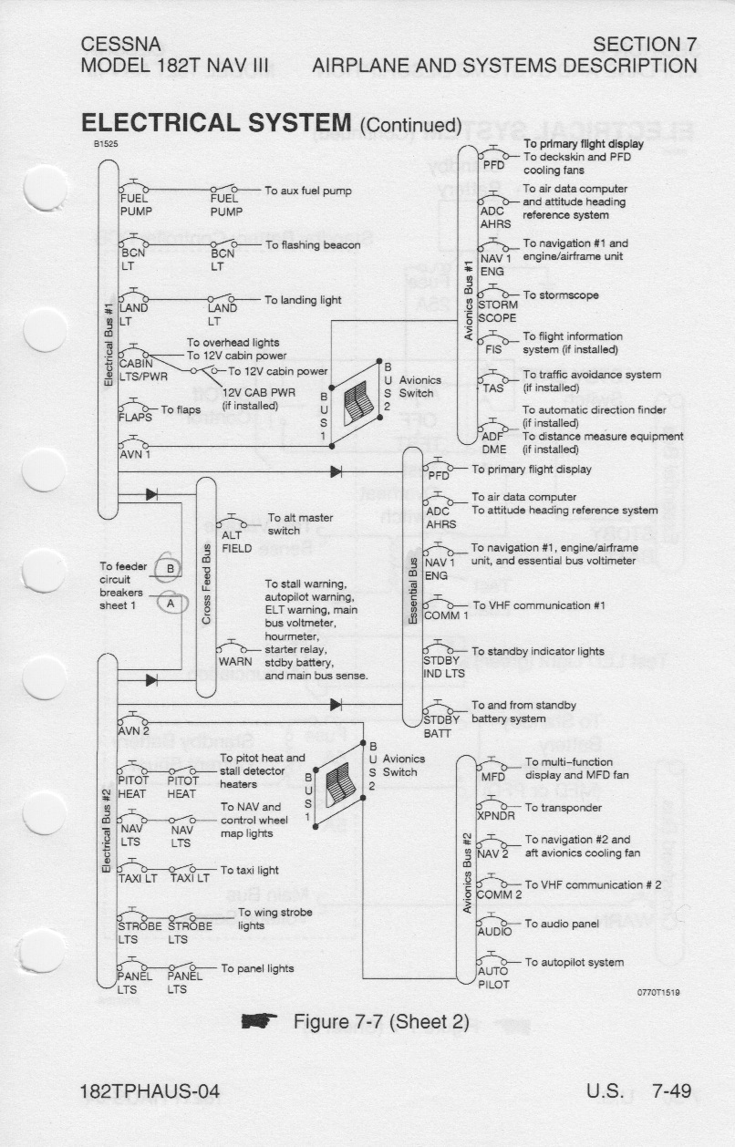 Electrical_System_2 3 maintenance & avionics ground power receptacle external power cessna master switch wiring diagram at crackthecode.co