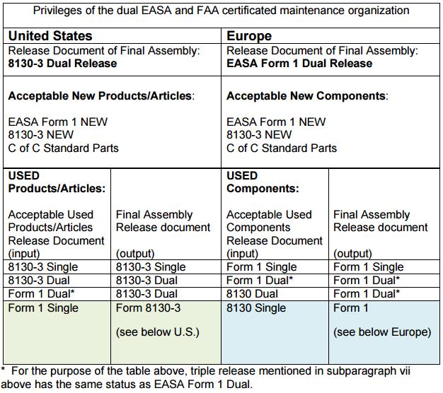 Non-certified - Homebuilt panel (also Dynon EFIS-D10A)