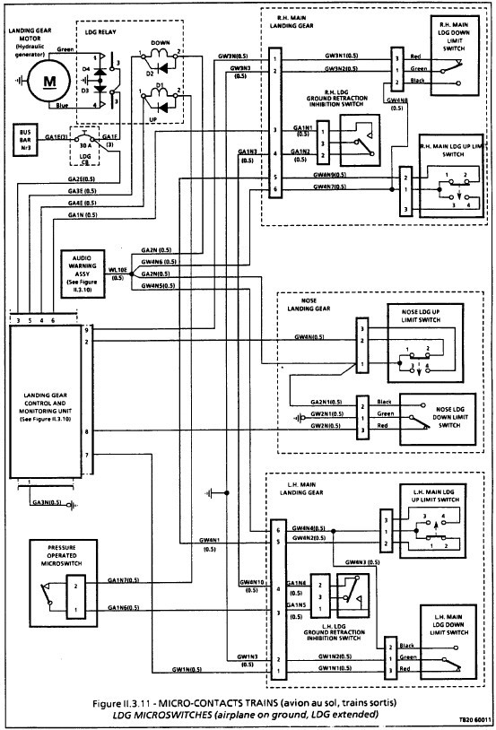 Maintenance avionics trying to make sense on gear hydraulics the pump motor which is a reversible dc brush motor is at top left ccuart Choice Image