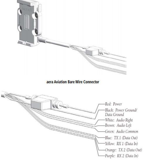 Maintenance & Avionics - A combined terrain + airspace warning ... on data mapping diagram, garmin sensor, atx connector diagram, garmin usb wiring, garmin 3010c wiring, garmin network cable wiring, garmin speedometer,